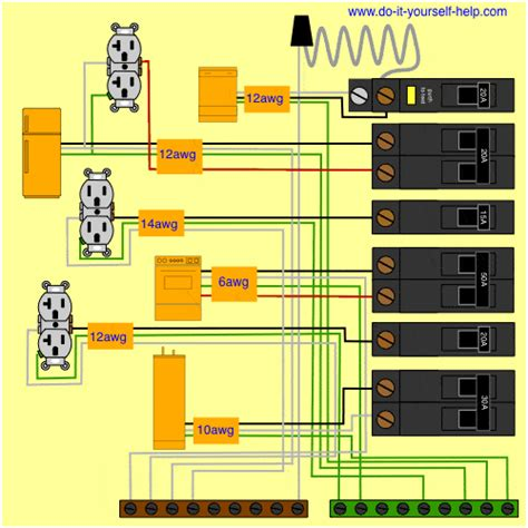 wiring diagram breaker panel 28 wiring diagram images