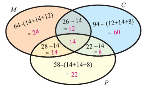 venn diagram calculator word problems on sets and venn diagrams