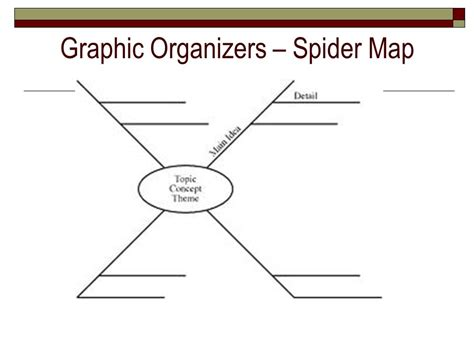 spider map graphic organizer spider diagram graphic organizer choice image how to
