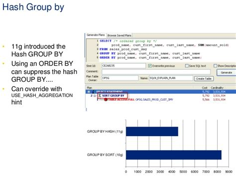 oracle sql query tuning tutorial nested loops sql