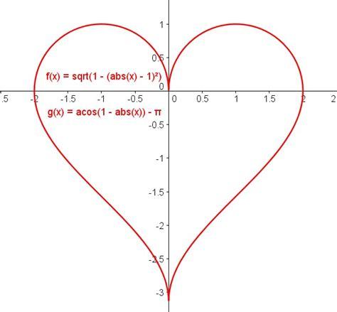 imagenes de matematicas y tecnologia quot tic 180 s aplicadas a las matem 193 ticas y tecnolog 205 a