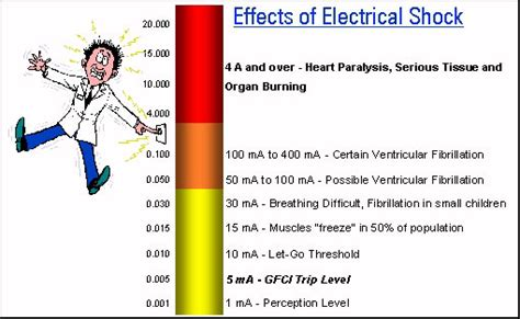 gfci circuit breaker wiring diagram get free image about