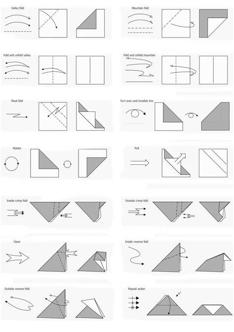 Origami Basic Folds - 17 best images about origami basic shape on