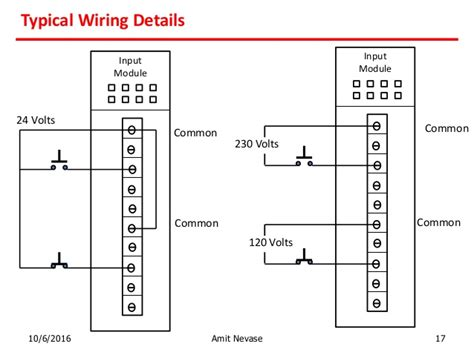 plc hardware wiring diagram images wiring diagram sle
