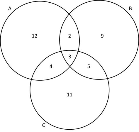 5 circle venn diagram maker venn diagram five circles image collections diagram