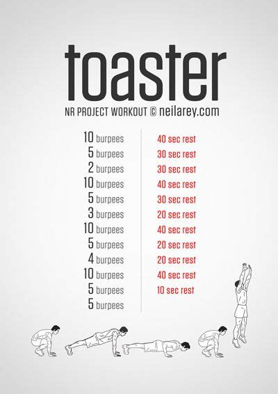 visual workouts physical toaster and workout