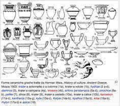 vaso greco a due anse vasi greci tipologie idria vaso per l acqua