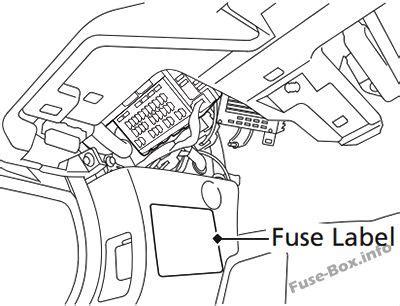 honda ridgeline fuse box diagram 2013 2018 2017 also panel wiring diagrams 2012 2010 explained honda ridgeline engine diagram toyota fj cruiser engine diagram wiring diagram odicis