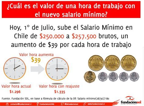 Cual Se El Salario Por Hora Para Domesticas En 2016 | fundaci 243 n sol critica nuevo salario m 237 nimo y dice que