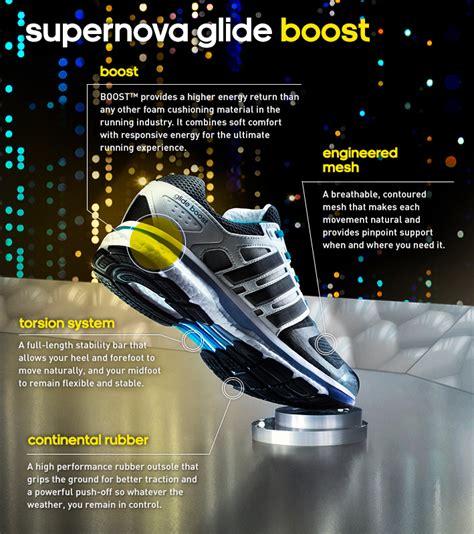 adidas womens response boost techfit running shoes solar pink tennisnuts
