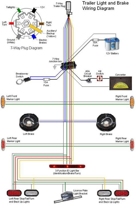wiring diagram for trailer lights trailer wiring diagram with electric brakes agnitum me