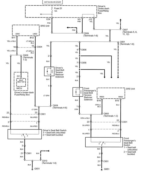 volvo 1996 850 fuse panel wiring diagrams wiring diagram