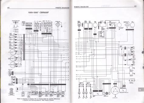 honda z600 wiring diagram php honda wiring exles and