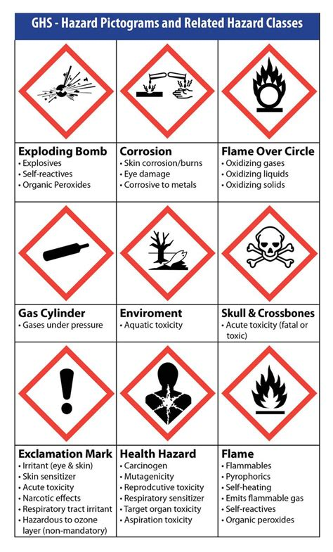 printable ghs labels ghs pictogram chart made by weber ghs chemical