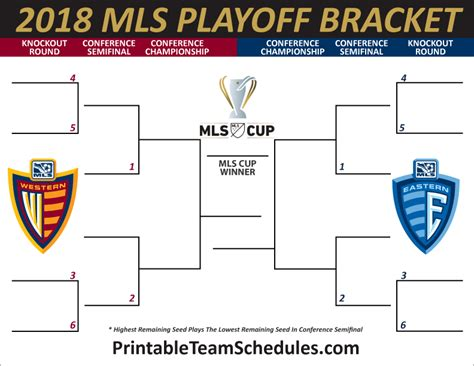 printable mls schedule mls cup playoff bracket 2018 printable bracket