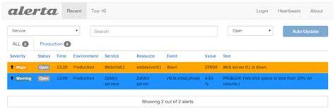 tutorial zabbix centos how to monitor zabbix alerts with alerta on centos 7
