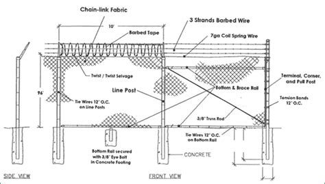 Security Fencing Guidelines   Chain Link Fence