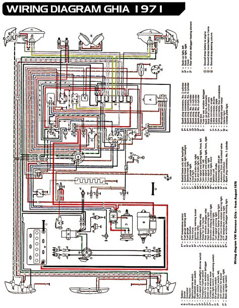 wiring diagram for 1971 vw beetle the wiring diagram