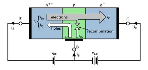 transistor process tranzistorov 253 jev wikipedie