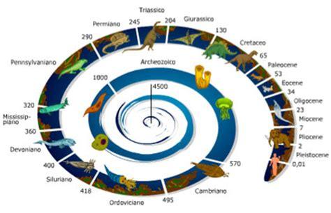 l universo e la vita scienze della terra sez 5 il tempo e l eterno conilfilodiarianna