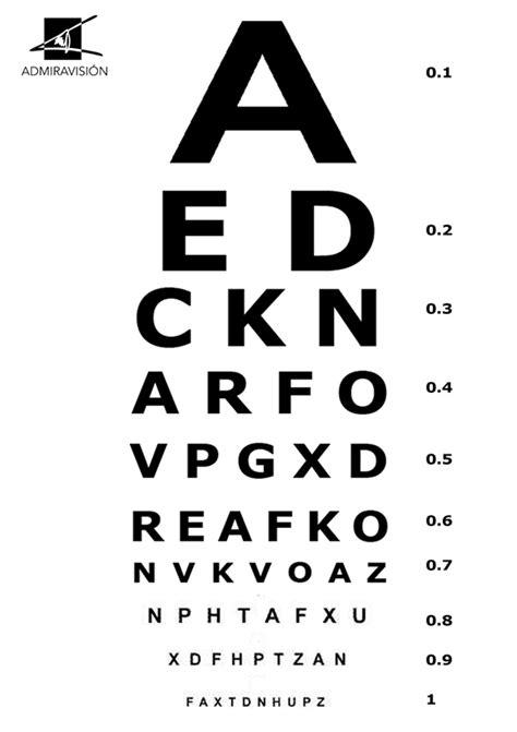 test vista tests de medici 243 n de la agudeza visual lejana admira visi 243 n