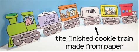 How To Make Paper Trains - all aboard the cookie express the decorated cookie
