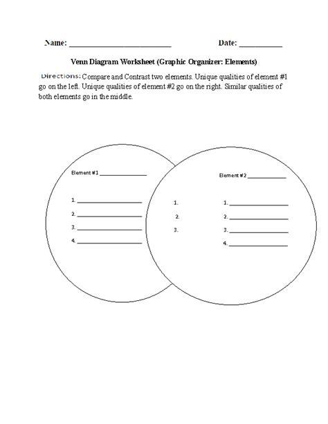 organizational pattern activities englishlinx com organizational patterns worksheets