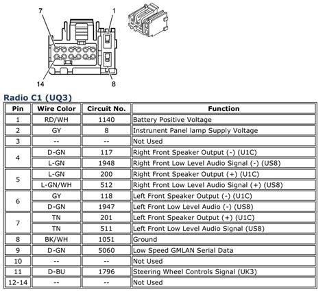 2005 chevy silverado radio wiring diagram with