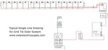 solaredge wiring diagram grundfos wiring diagram mifinder co