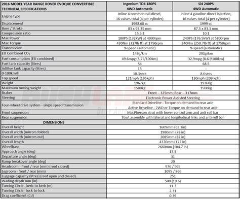 range rover specifications range rover evoque convertible photos specs
