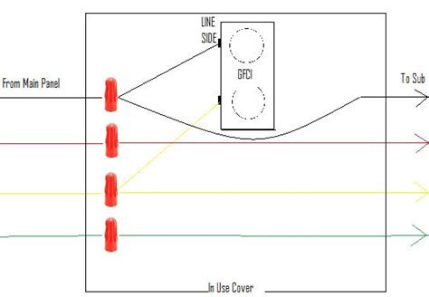 wiring an outdoor shed wiring free engine image for user