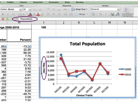 excel format vertical axis how to add two vertical axes in excel 2010 excel 2010