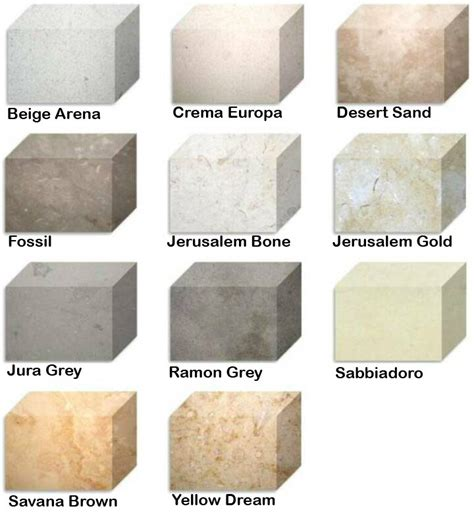 limestone countertops granite countertop raleigh limestone countertops