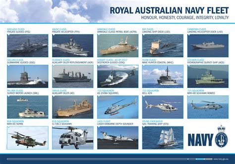 types of boats in the us navy current ships by classification hibious assault ship