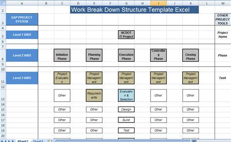 Work Breakdown Structure Template Excel Exceltemple Work Breakdown Structure Microsoft Project Template