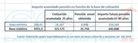 Base Para Pagar Upc En Pension | pensi 243 n aut 243 nomo 191 cotizar al m 225 ximo o hacer plan ahorro