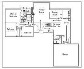 Floorplan Of A House House Floor Plan Kris Allen Daily