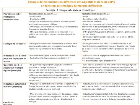 Resume Tips Collabera Un Resume Definition Worksheet Printables Site