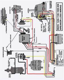 6 best images of 2002 mercury outboard wiring diagram mercury outboard wiring diagram mercury