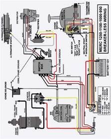 suzuki outboard diagram motorcycle diagram elsavadorla