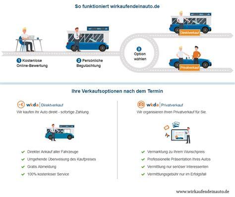 Wir Kaufen Dein Auto Kontakt by Online Gebrauchtwagenh 228 Ndler Auto1 Ist Milliarden Wert