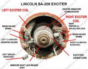 understanding and troubleshooting the lincoln sa 200 dc