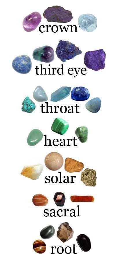 chakra gemstone chakra crystals healing chakras gemstones crystals