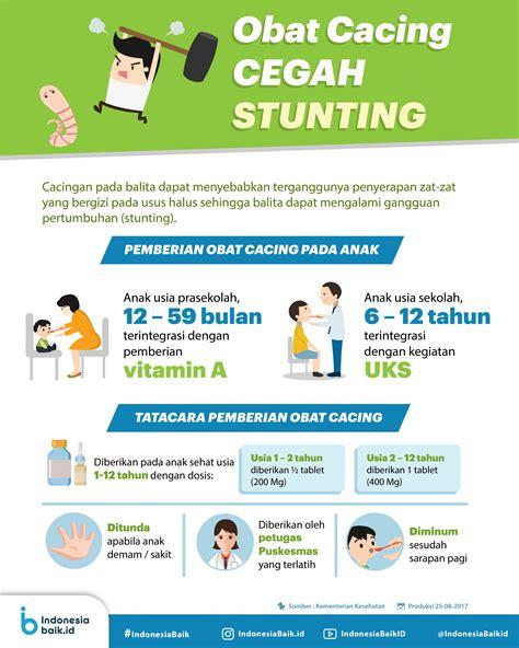 Obat Cacing obat cacing cegah stunting indonesia baik