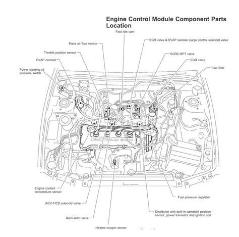 nissan b14 engine schematic nissan elsavadorla