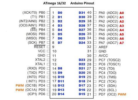 Atmega16a Pu By Nano Tech atmega dip40 in arduino ide 1 6 4