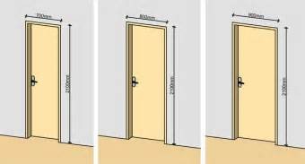 what is the standard size of doors in uk