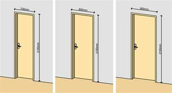 Height Of Interior Door Interior Door Dimensions Standard Interior Door Sizes Chart Construction Elements And