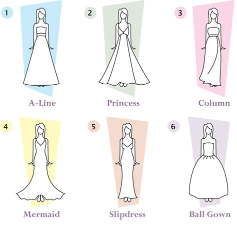 different dress types styles types of necklines with names www imgkid com the image