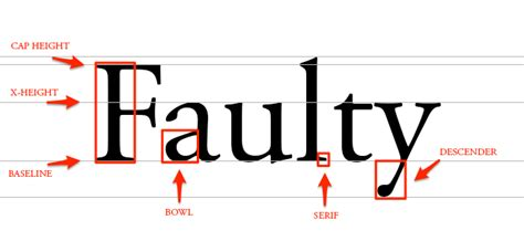 font design terms typography tutorial for beginners everything you need to